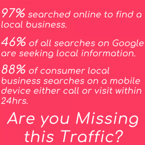 Local Marketing Statistics