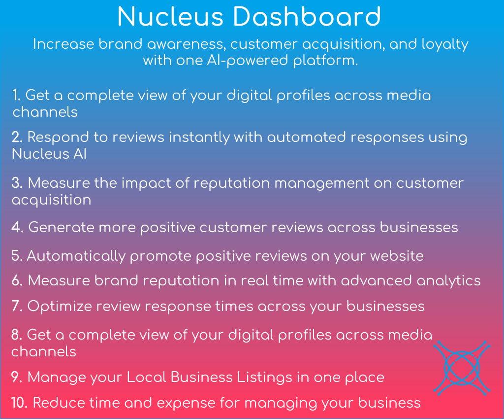 Nucleus Dashboard Overview
