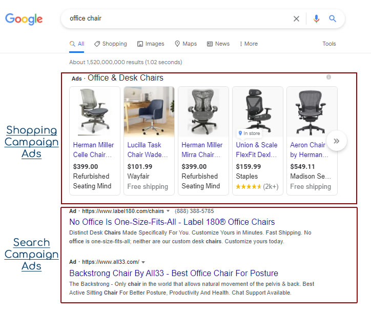 Search and Shopping Ad Location